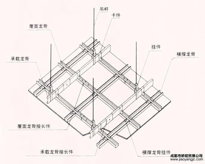 轻钢龙骨的吊顶系统3种安装方法