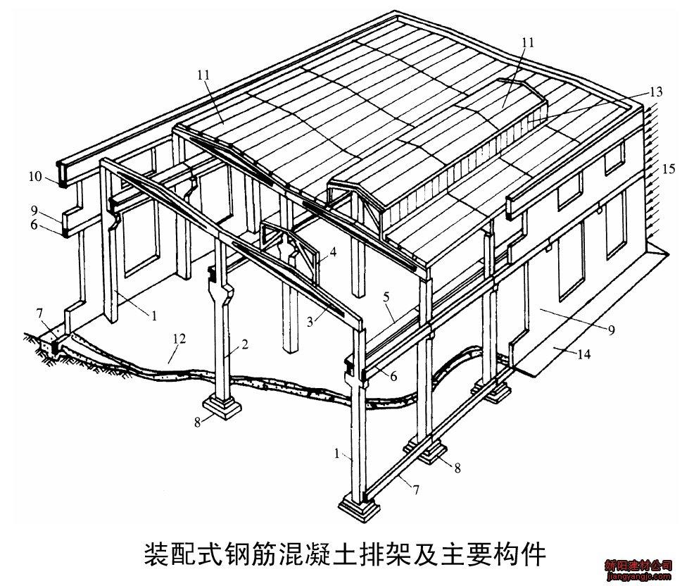 怎么更好的认识建筑图纸?
